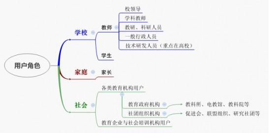 初中动态电路分析专题