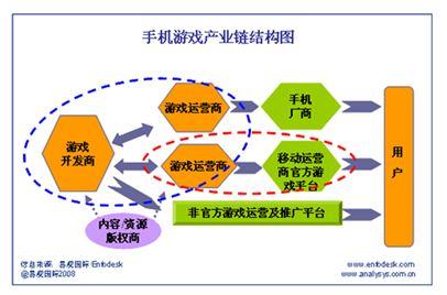 移动互联网,区域经济发展又一新引擎;
