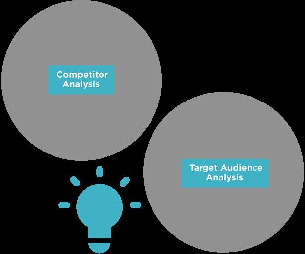 APP营销 竞争对手分析和目标客户分析