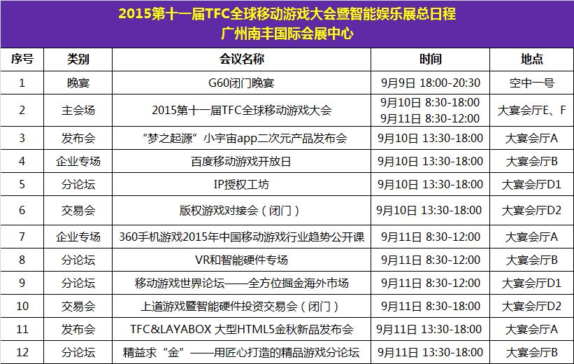2015第十一届TFC大会议程抢先看