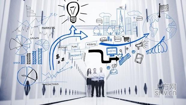 产品经理,你是如何分析产品运营数据的?