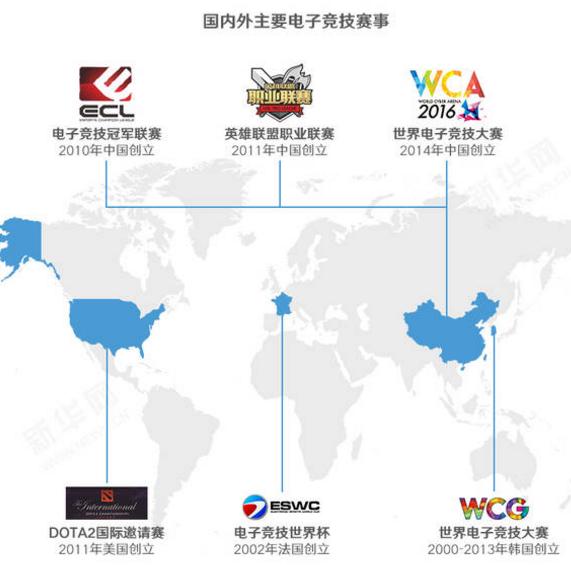 游戏打着进奥运?电子竞技也是体育竞赛选手-花样滑冰中国项目现役图片