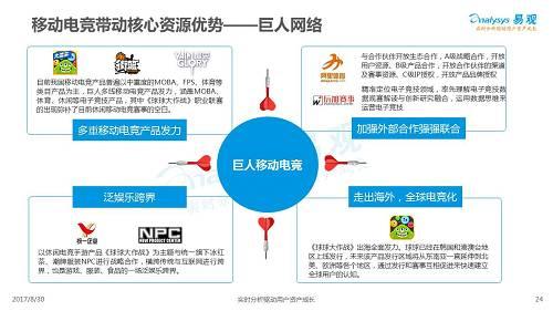 2017年1-6月中国移动游戏市场盘点分析