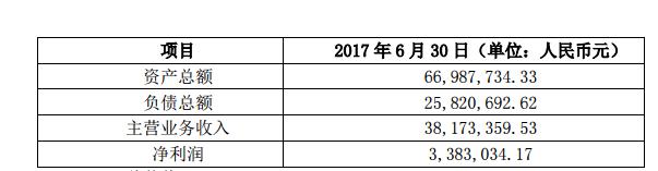 标的公司业绩(1).png