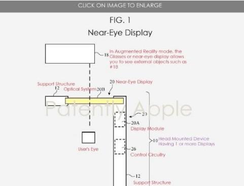 新专利显示:苹果正在研发可用于vr/ar眼镜的近眼显示器