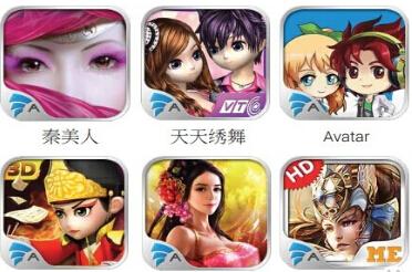 越南本地最大移动游戏渠道Appvn上的游戏表现