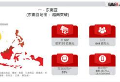 2016越南新游下线率达35% 卡牌是重灾区