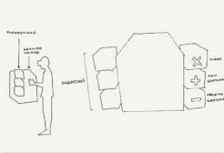 在VR游戏的研发中 到底该如何进行设计的规划过程
