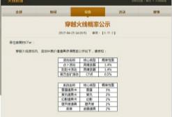 响应文化部5月新政,腾讯网易公布多款网游道具合成概率