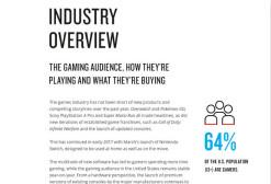 Nielsen报告:64%的美国人是游戏玩家