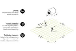 移动VR定位追踪Antilatency完成210万美元种子融资