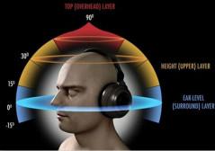 分享:音效是怎么为VR世界增添层次感的?