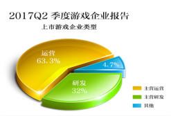 2017年Q2中国游企版图产业报告:IP游戏成为核心价值