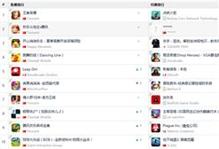 《榜单东西》:iOS免费榜被休闲游戏占领 畅销榜腾讯新游《轩辕传奇》挺进TOP10