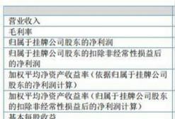北京麒麟文化2017半年度报告:总营收2058万 净亏损1187万