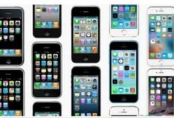 外媒:如果取消指纹识别 iPhone 8的销量将受到影响