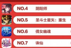 """360游戏8月手游指数报告:""""小学生""""推高榜单排名  SLG终将迎来爆发"""