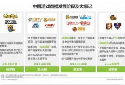 2017年中国游戏直播行业报告:游戏直播进入精细化运营阶段