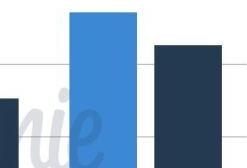 日本手游收入同比增长35% RPG类占65%