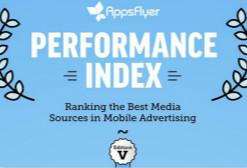 这篇文章值10亿!买量必备:2017全球ROI Top 25游戏广告平台排名