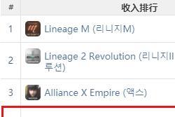 韩媒开始造势,蓝洞等多家韩国厂商将对中国山寨游戏全面发起诉讼