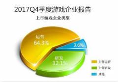 """2017年Q4中国游企版图产业报告:""""手游出海""""成年度关键词"""