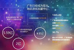 创新驱动,筑梦前行 | 2017广东游戏产业年会
