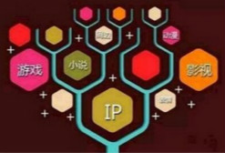 泛娱乐IP价值报告:这些数百亿的IP,是如何通过游戏变现的?