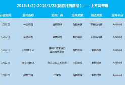 《新游开测速报》:春节临近急预热 厂商抢发新品各展风采