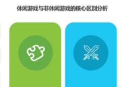 2018年中国休闲移动游戏行业研究报告