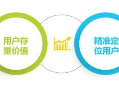 艾瑞咨询:2018中国移动游戏行业研究报告