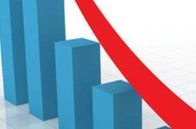 中文在线Q3净利润预计亏损超1000万,利润同比下降167%