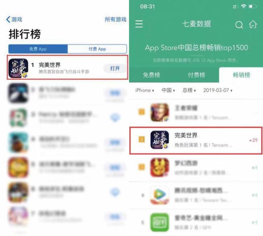《完美世界》手游划时代回归,iOS登顶免费榜第一畅销榜第二
