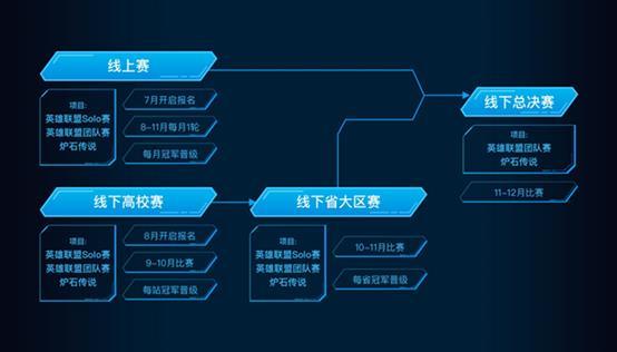 享受巴適電競 2019中國移動電競大賽四川賽區即將熱辣開戰!