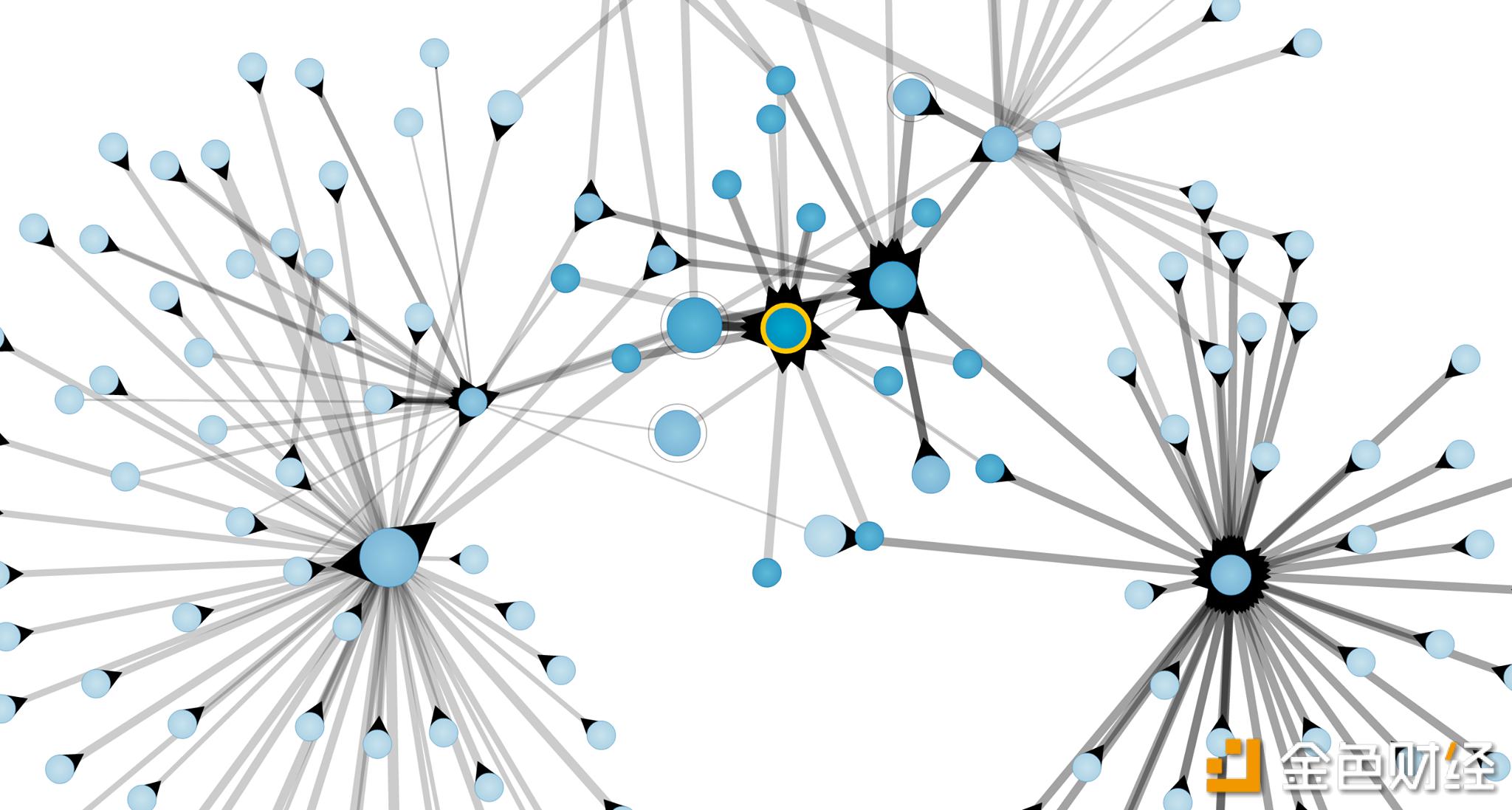 甘肅省將推動互聯網、區塊鏈等與實體經濟深度融合
