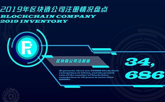 2019年區塊鏈公司注冊情況:197%較去年增長 廣東領跑全國