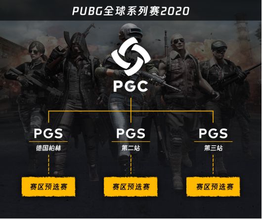 2020年PUBG电竞规划 绝地求生国际系列赛4月首站柏林