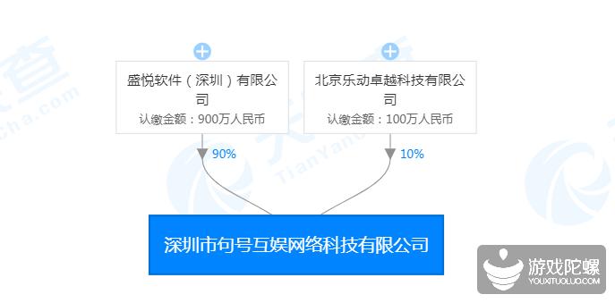 邢山虎携手肖健成立新公司,肖健任执行董事
