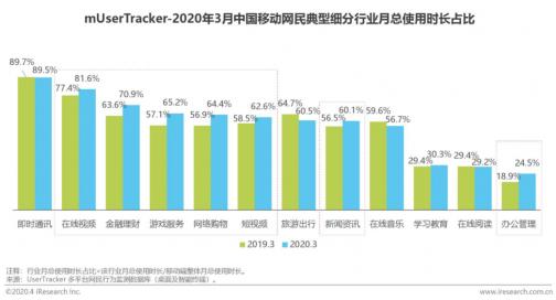 "DDoS防護——中國互聯網企業的""出海之盾"""