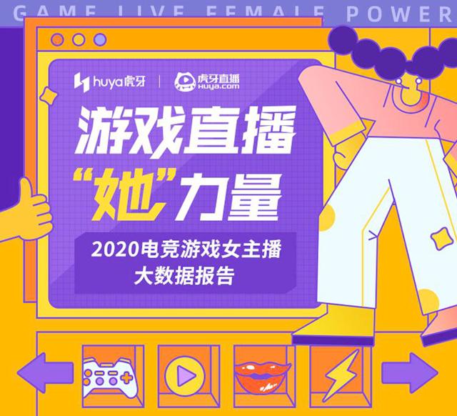 虎牙发布2020电竞游戏女主播报告:游戏主播中女性已超1/4