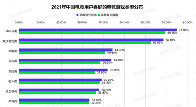 """""""2021电竞KOL发展报告""""重磅发布,VSPN+以35.94%的电竞KOL市场占比高居榜首"""