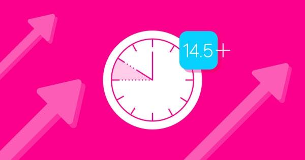 iOS 14.5+ 数据监测: 抓住安装后的黄金24小时
